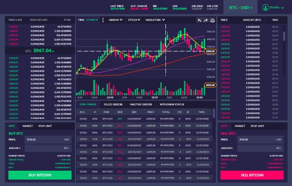 turnkey crypto exchange